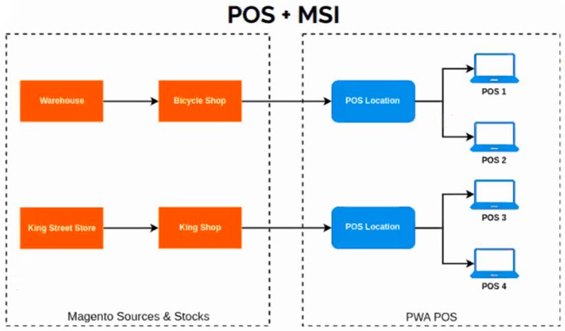 msi-1-18-pos2.png