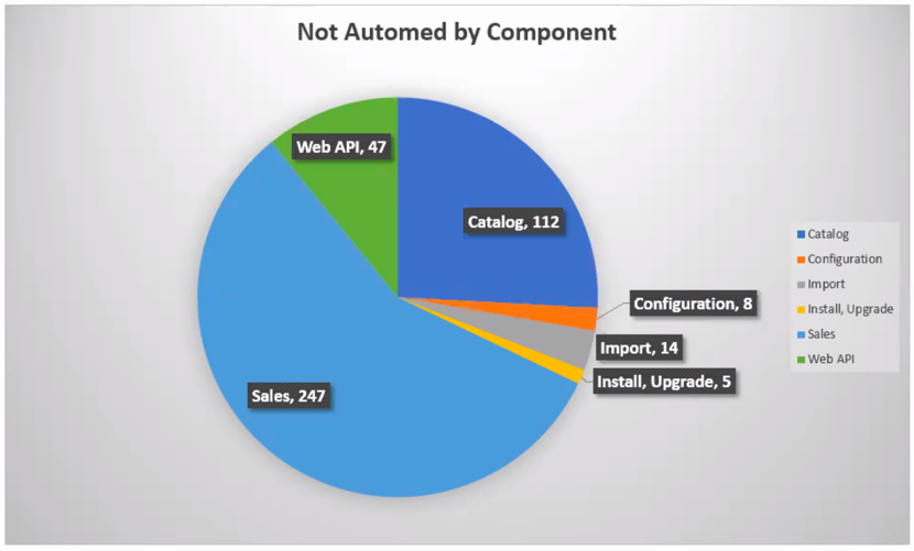 msi-1-18-test-mcomponent.png