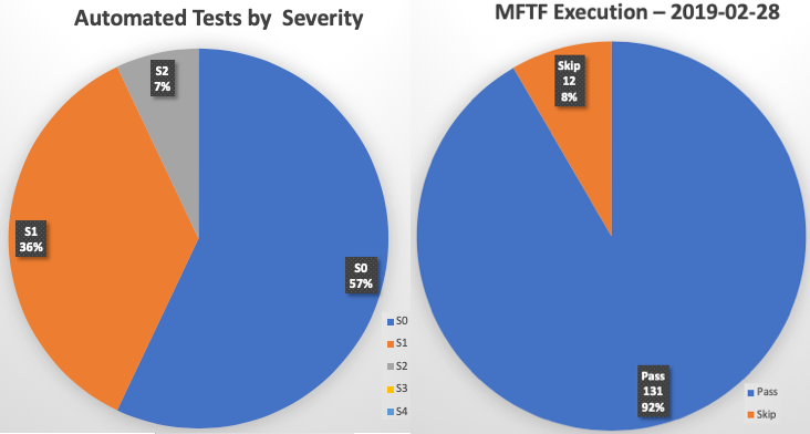 msi-test3-3-15-2019.png