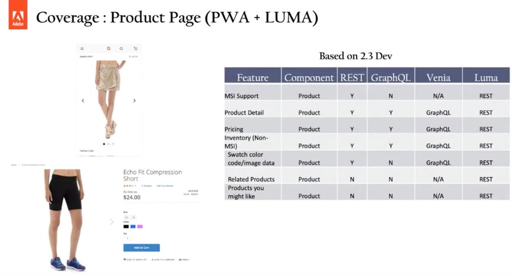 pwa-graph3-3-29-2019.png