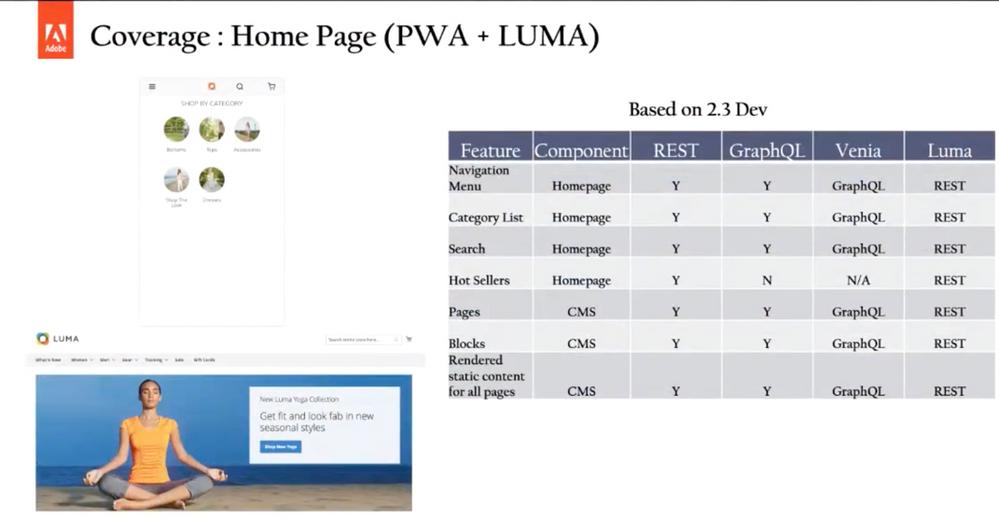pwa-graph1-3-29-2019.png