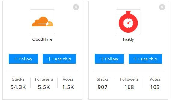 Cloudflare vs fastly.JPG