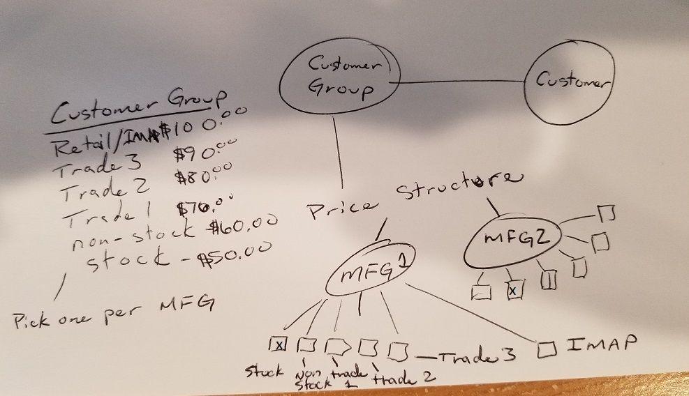 Price structure.jpg